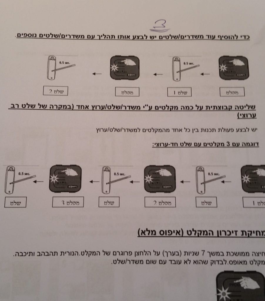 תמונה של דוגמאות